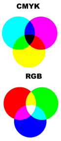 CMYK Color Model / RGB Color Model