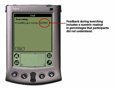 An image showing results on a PDA screen which participants didn't understand.