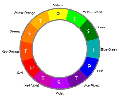 Color Basics Usability Gov