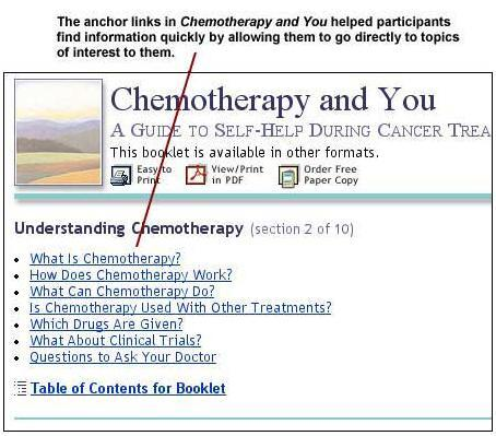 An image showing anchor links in Chemotherapy and You helped participants find information quickly.