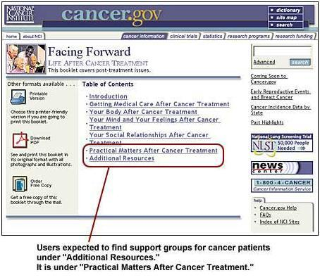 An image showing the two links, Practical Matters After Cancer treatment and Additional Resources.