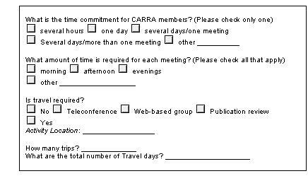 Some of the original questions showing duplication on the CARRA form.